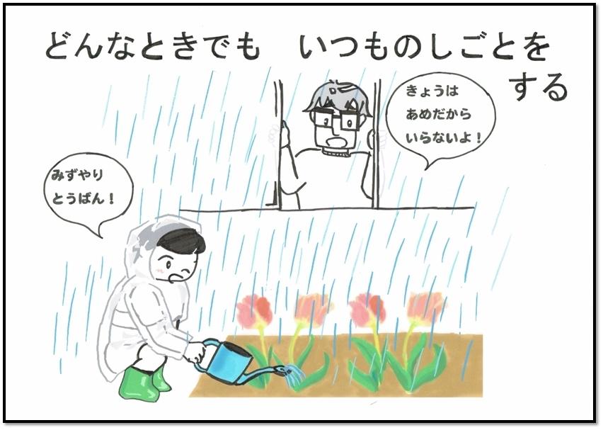 水やりA クイズ