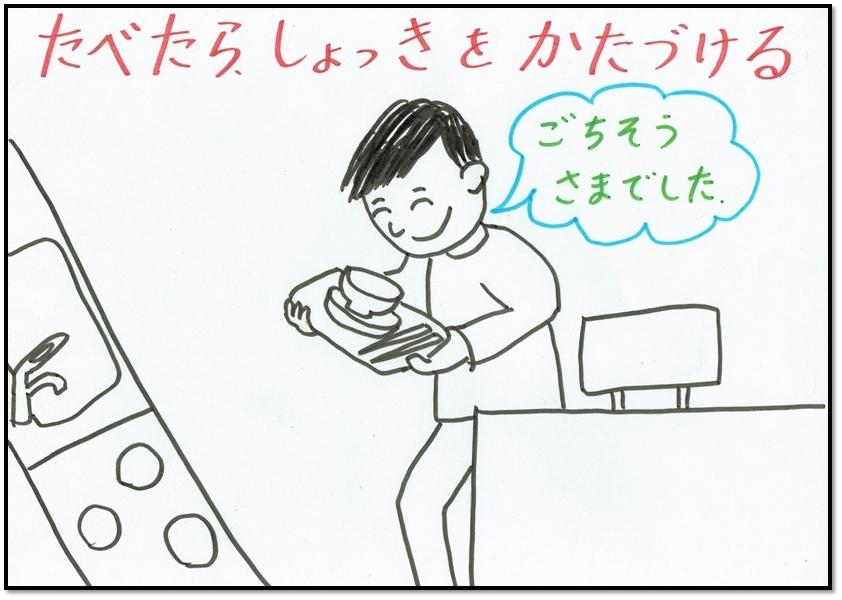 食器かたづけ クイズ