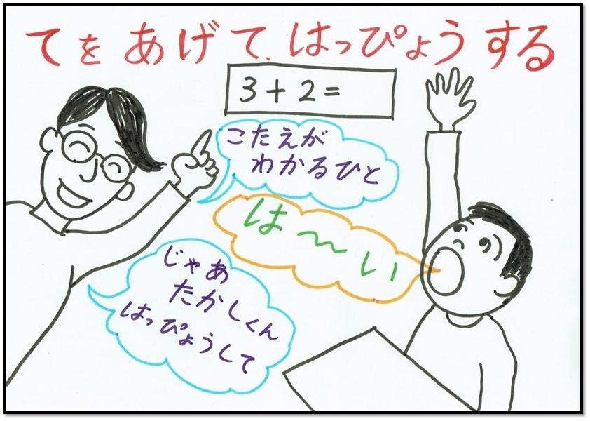 手を挙げて発表 クイズ